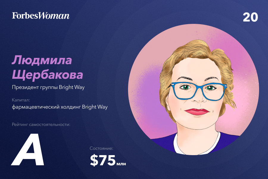 Lyudmila Shcherbakova, president of the pharmaceutical holding BRIGH WAY GROUP, reached the first Forbes Woman rating of self-made women in Russia